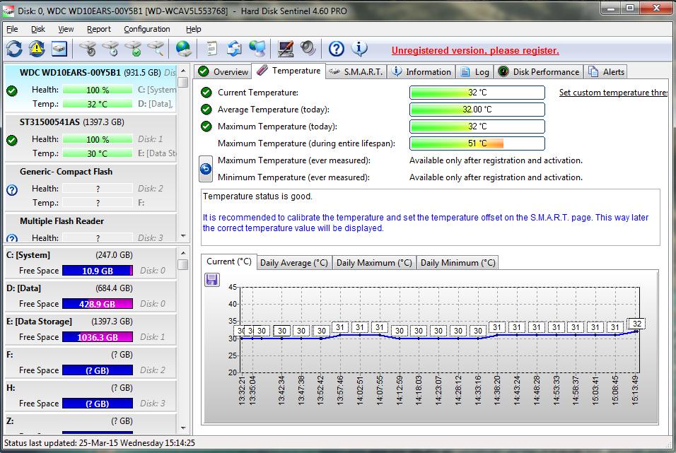 sentinel-temperatura-hdd